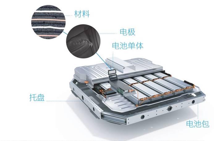 蔡司显微镜材料分析