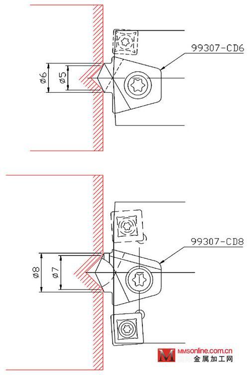 cd6263车床电路图