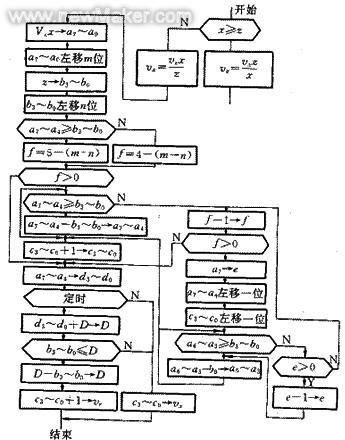 电路 电路图 电子 原理图 345_440 竖版 竖屏
