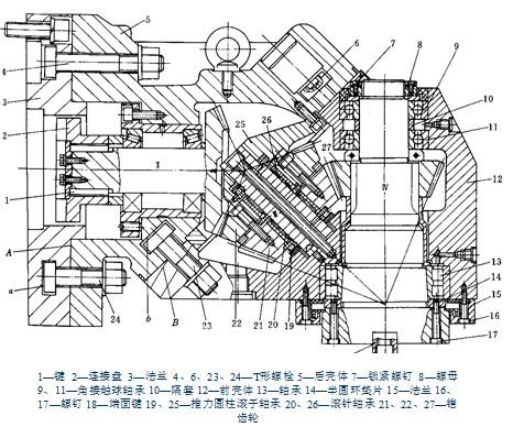 xka5750数控立式铣床的典型部件结构图片