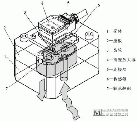 液压系统原理图详解_莞式三十六式详解图片
