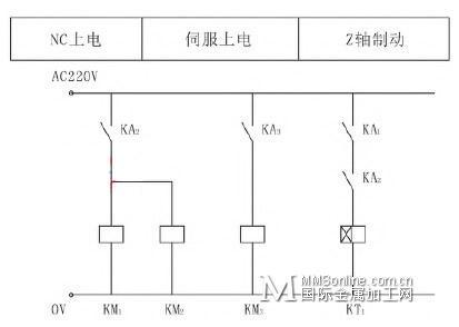 改进电路见图4和图5,用时间继电器kt1(型号:wenji-3) 代替接触器km4