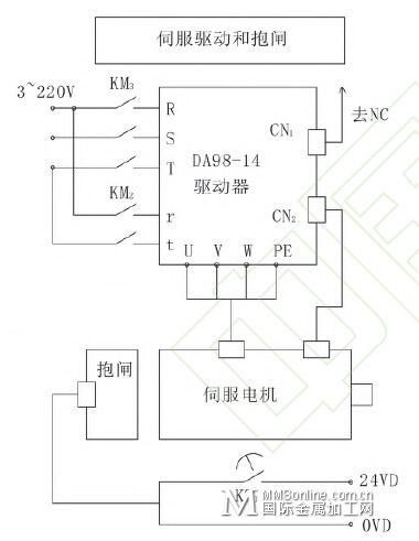 力矩电机抱闸整流器接线图