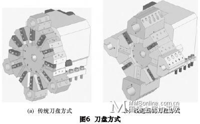 数控车床深孔镗削结构的分析与应用