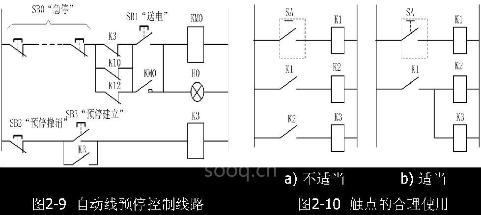 机床电气控制技术-机床电器控制线路的分析设计(三)