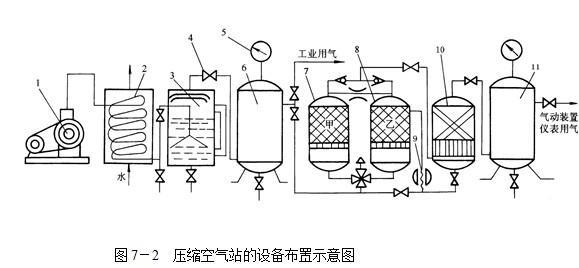 气缸循环往复电路图