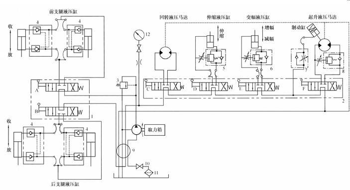 """6.3汽车起重机液压系统 6.3.1概述 汽车起重机是一种行走设备,经常会受到冲击、振动,要求其液压系统有较高的安全可靠性。液压起重机承载能力大,其执行元件要求完成的动作比较简单,位置精度较低。一般采用中、高压手动控制系统,图6-3所示为起重机外形简图。 620) this.width=620;class="""""""" height=287 alt="""""""" src=""""/resupload/00000000000000000002/004055/1344935954427_1."""