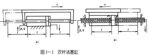 当压力油从两油口交替输入液压缸左,右工作腔时,压力油作用于活塞端面图片