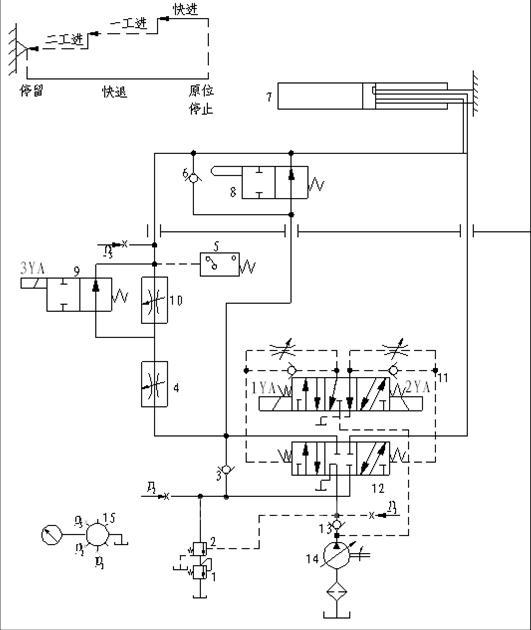 yt4543型动力滑台液压系统工作原理