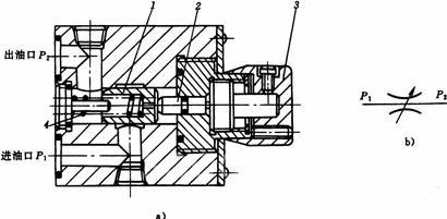 液压控制阀及基本回路4-国际金属加工网