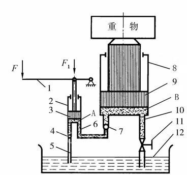 一般指作直线运动的液压缸和作回转运动的液压马达