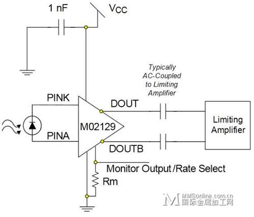 用于接收光电二极管从光纤感应的弱电流并且进行一定