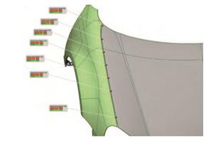 ZEISS T-SCAN 自动化 3D 激光扫描仪