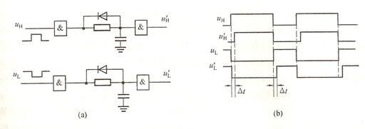 导通延时电路及波形
