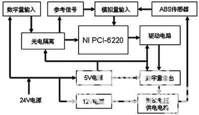 图4 接口板结构框图