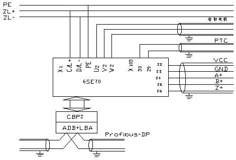 西门子变频器在1250纵剪上的应用