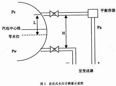 双水位控制电路图