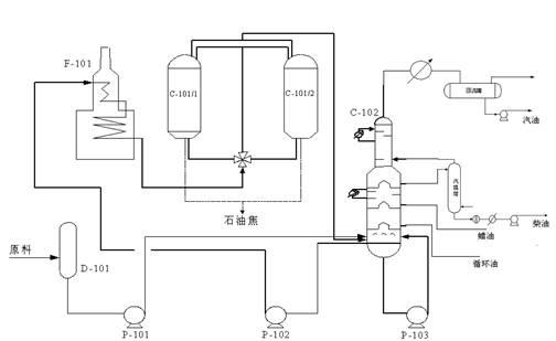 研究焦化精馏塔鲁棒控制器设计-第2页-国际金广东建筑设计延迟图片