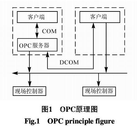电路 电路图 电子 原理图 442_435