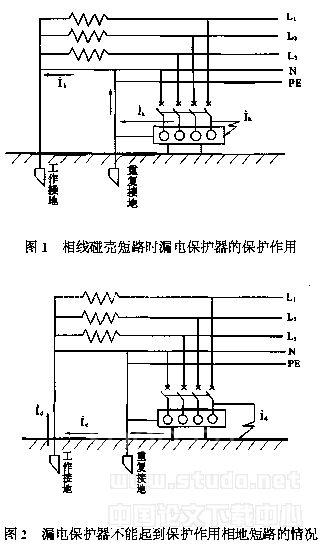 对漏电保护器的安全性能剖析