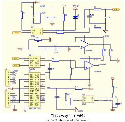 三相无刷直流电机控制系统