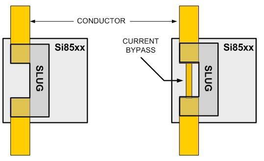 交流电流传感器常用于开关模式电源