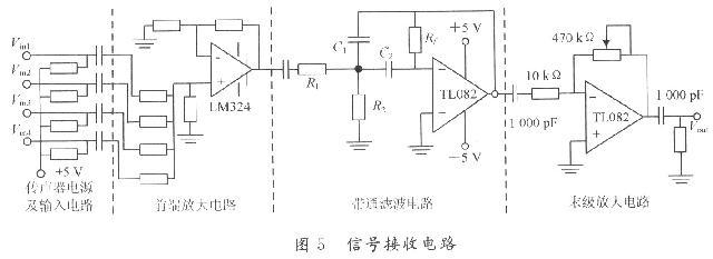 末级放大电路采用典型的反相放大电路的结构,并通过调节电位器来改变