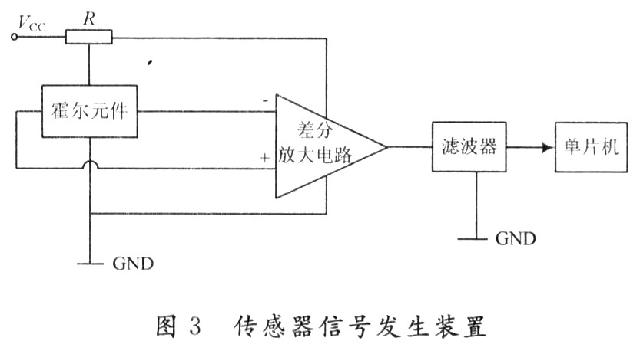 霍尔传感器信号采集与显示系统设计