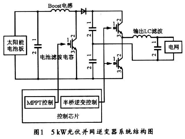 基于cpld的光伏逆变器锁相及保护电路设计