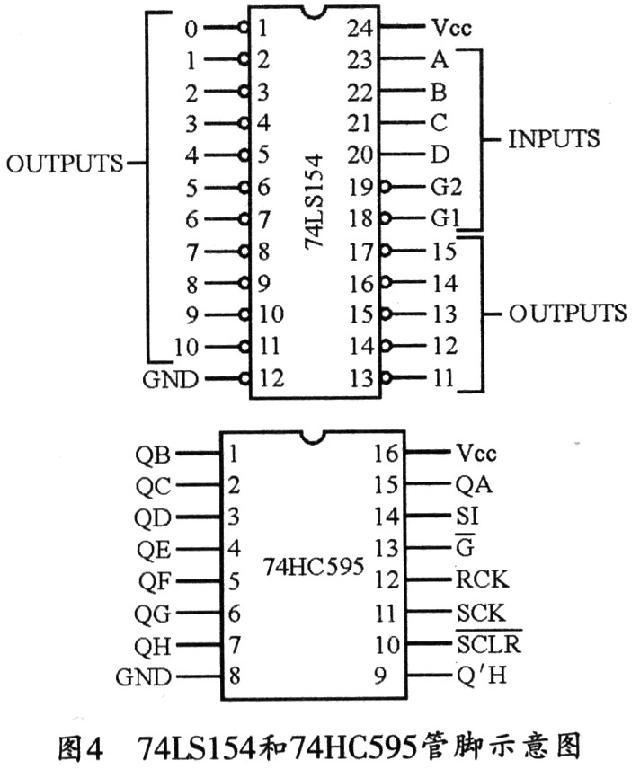 led显示屏驱动电路的设计应与