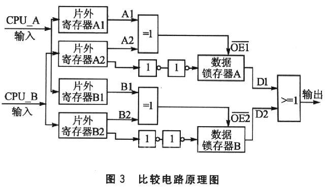 国际逻辑门电路符号图