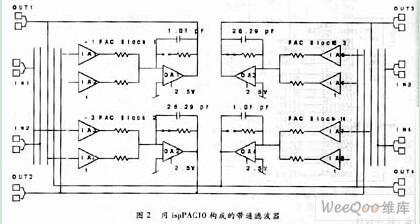 前置电路模块外围电路如图5所示