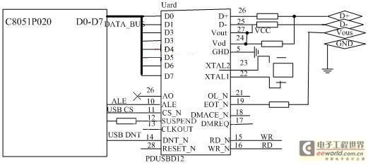 pdusbdi2的接口电路原理图