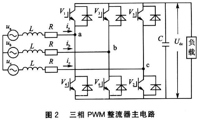 ua,ub,uc为电源电压,l为交流侧滤波电感,主要作用为隔离电网电动势与