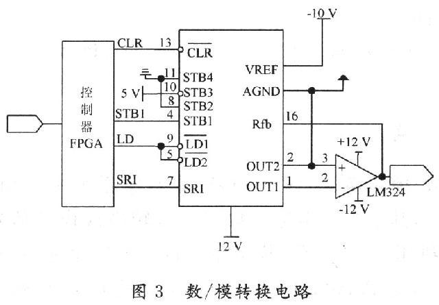 基于ad7543和fpga的数/模转换电路设计