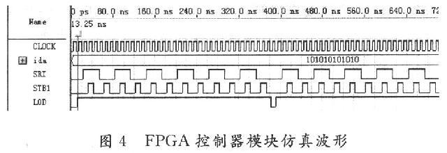 引 言   数/模转换(D/A)电路,是数字系统中常用的电路之一,其主要作用是把数字信号转换成模拟信号,通常是利用专用的数/模转换(D/A)芯片来实现的。AD7543是Analog Device公司生产的的12位数/模转换(D/A)芯片,它采用串行数据输入形式,即数字信号被一位一位地写入AD7543数/模转换(D/A)芯片中,因此,AD7543要与一个控制器配合使用才能发挥作用。常规的方法,是以CPU作为控制部件,通过软件编程的方式来控制AD7543,从而实现数/模转换功能的。软件实现法虽然简单,但必将会