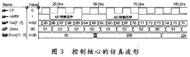 在状态s0,选定adc0804,为模数转换做准备;在状态s1,使adc0804进行转换