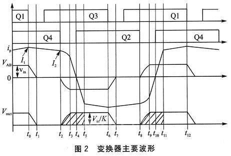 t副方和dr1,dr2组成全波整流电路,lf,cf组成输出滤波器,r1是负载.