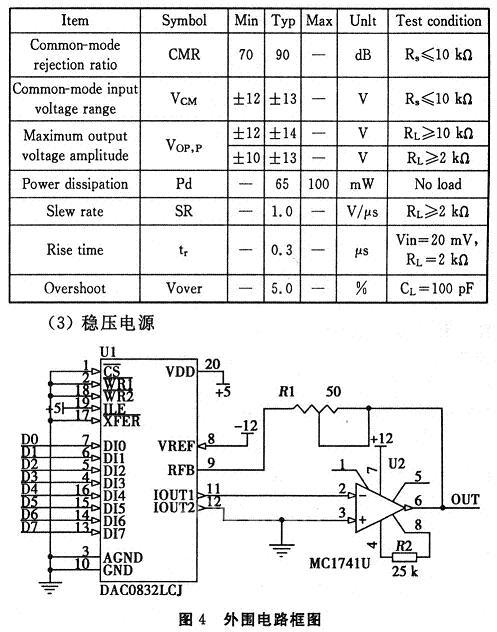 mhz外部时钟控制对fpga内部进行分频控制