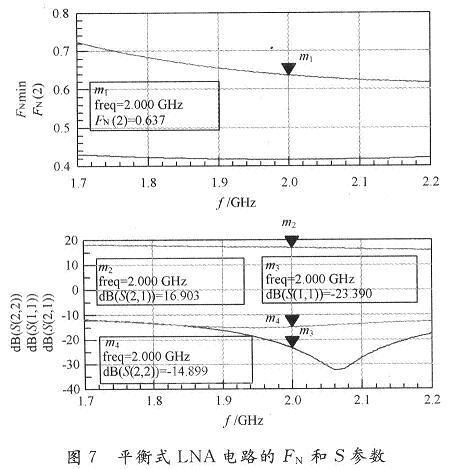 wcdma分布式基站低噪声放大器电路设计