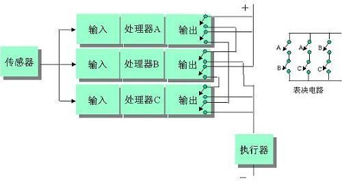 plc内部电路结构