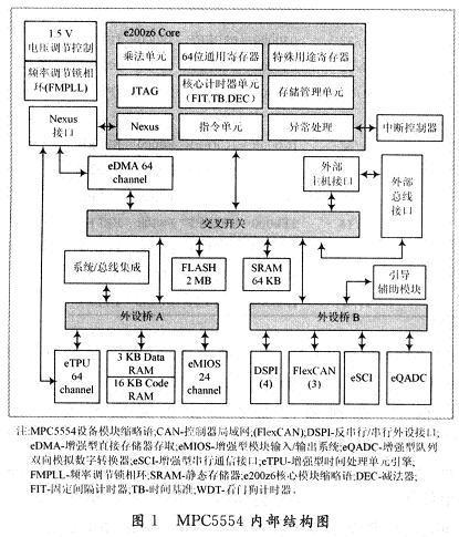 电路 电路图 电子 原理图 415_485