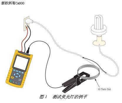 电能质量实例分析:电灯镇流器评估