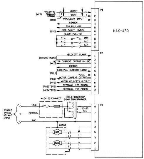伺服电机原理和应用图片