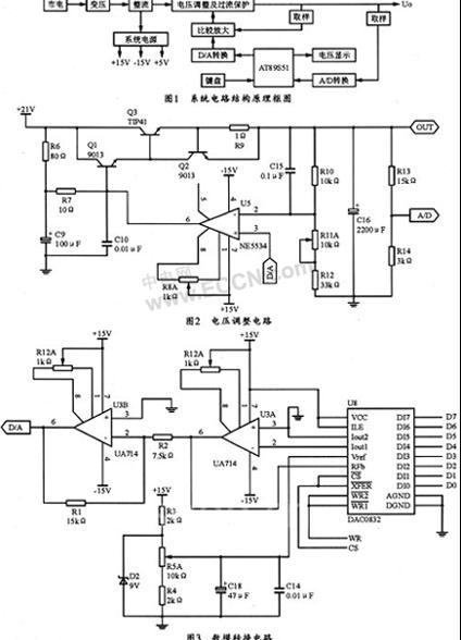 直流数控可调稳压电源的设计