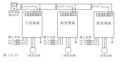 多台变频器集中控制的使用