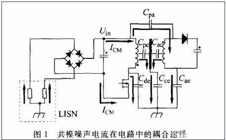 反激式开关电源的电路中存在一些电压剧变的节点