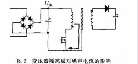 反激式开关电源的变压器电磁兼容性设计
