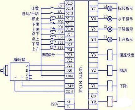 控制系统硬件接线图