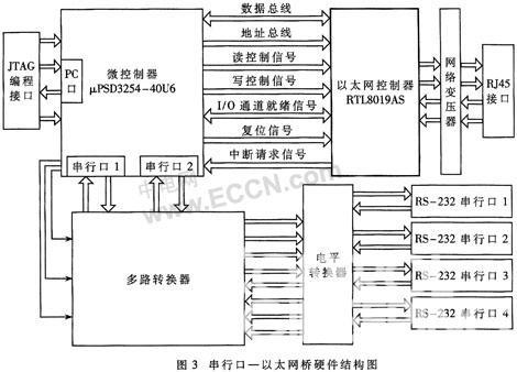 电路 电路图 电子 原理图 470_338